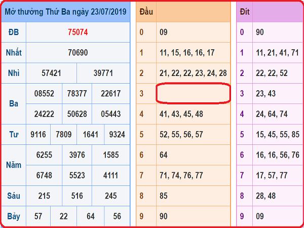 bang-ket-qua-xsmb-23-7-2019