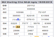 Nhận định dự đoán lô đẹp miền bắc ngày 18/07Nhận định dự đoán lô đẹp miền bắc ngày 18/07