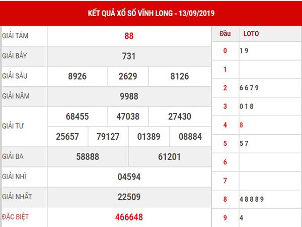 Phân tích XS Vĩnh Long thứ 6 ngày 20-09-2019