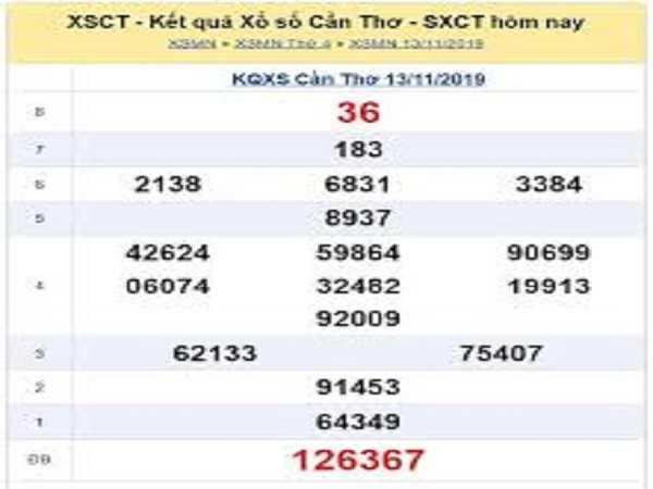 Thống kê kqxs cần thơ  ngày 20/11 chuẩn 99,9%