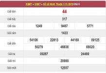 Dự đoán XSNT 8/11/2019 – Dự đoán kết quả Xổ Số Ninh Thuận Thứ 6