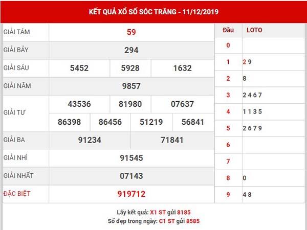 phân tích kết quả sổ xố Sóc Trăng thứ 4 ngày 18-12-2019