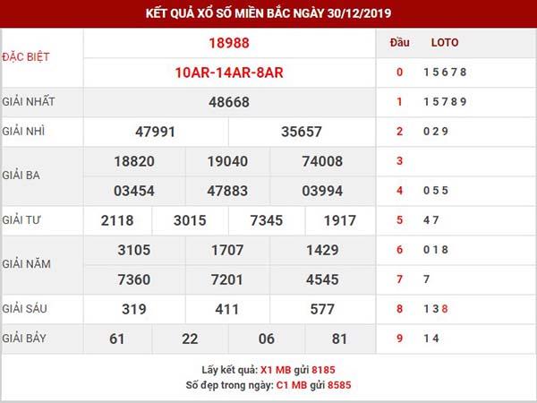 Thống kê KQSXMB thứ 3 ngày 31-12-2019