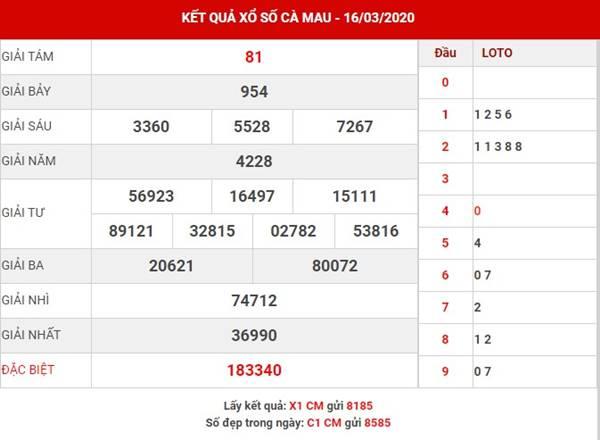 Phân tích kết quả XSCM thứ 2 ngày 23-3-2020