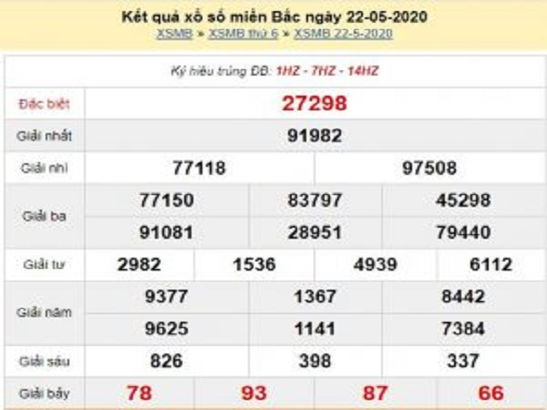 Nhận định KQXSMB - xổ số miền bắc ngày 23/05 chuẩn xác