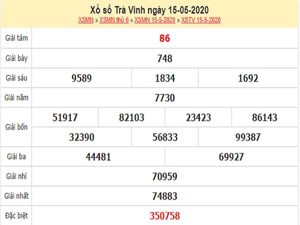 ket-qua-xo-so-Tra-Vinh-ngay-15-5-2020-min