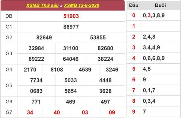 Thống kê XSMB 13/6/2020 chốt KQXS miền Bắc thứ 7