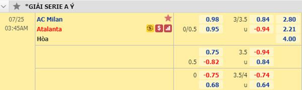 Tỷ lệ kèo giữa AC Milan vs Atalanta