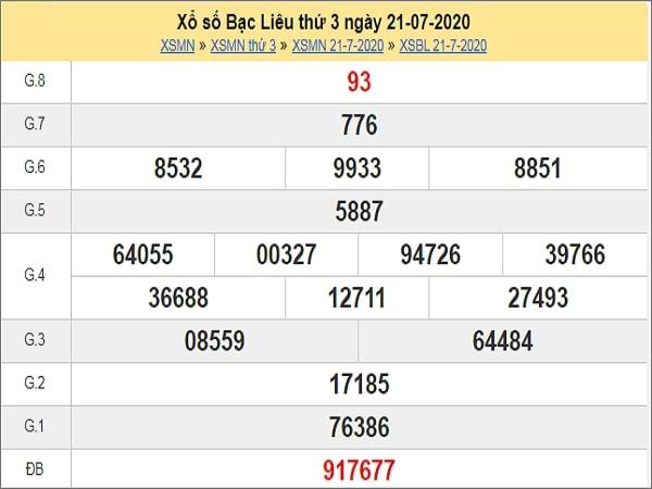 Soi cầu XSBL 28/7/2020