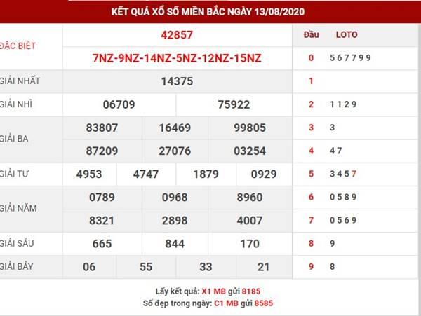 Thống kê số đẹp SXMB thu 6 ngày 14-8-2020