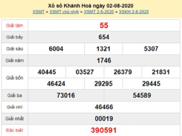 Bảng KQXSKH-Soi cầu xổ số khánh hòa ngày 05/08 chuẩn xác