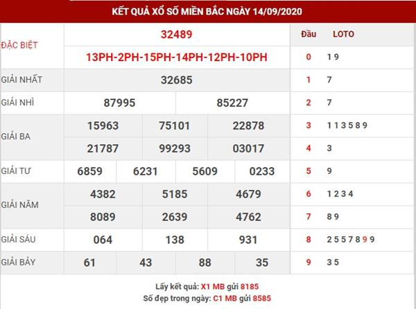Thống kê kết quả XSMB thứ 3 ngày 15-9-2020