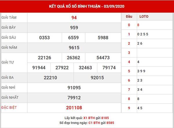 Thống kê Xổ Số Bình Thuận thứ 5 ngày 10-9-2020