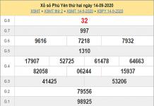 Nhận định KQXSPY ngày 21/09 - xổ số phú yên thứ 2 chi tiết