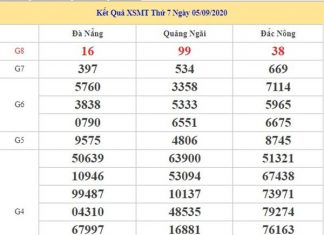 Thống kê KQXSMT 12/9/2020 chốt lô số đẹp miền Trung thứ 7