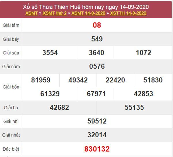 Thống kê XSTTH 21/9/2020 chốt lô số đẹp Huế thứ 2