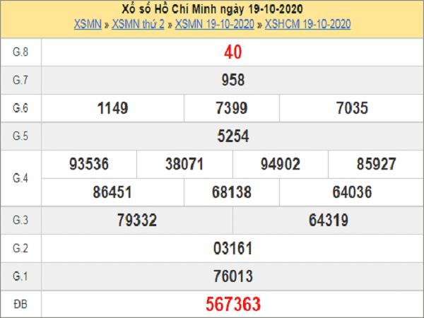 Phân tích KQXSHCM ngày 24/10/2020- xổ số hồ chí minh tỷ lệ trúng cao