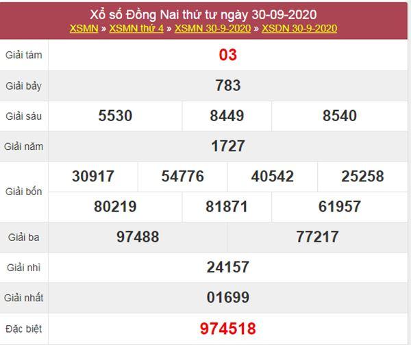 Thống kê XSDNA 7/10/2020 chốt số Đồng Nai chính xác nhất
