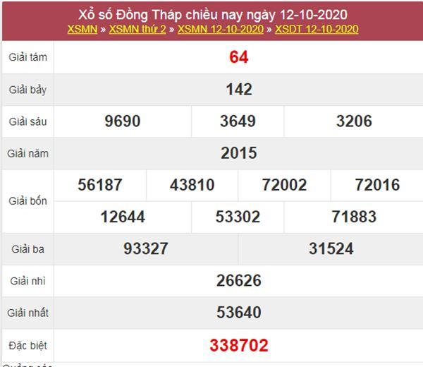 Thống kê XSDT 19/10/2020 chốt KQXS Đồng Tháp thứ 2