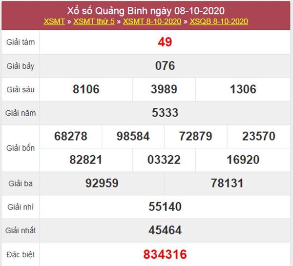 Thống kê XSQB 15/10/2020 chốt lô VIP Quảng Bình thứ 5