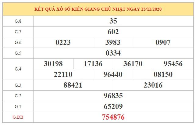 Thống kê XSKG ngày 22/11/2020 dựa trên kết quả kỳ trước