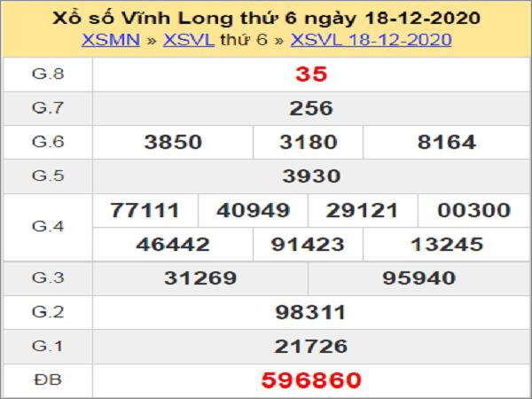 Nhận định KQXSVL ngày 25/12/2020- xổ số vĩnh long chuẩn xác