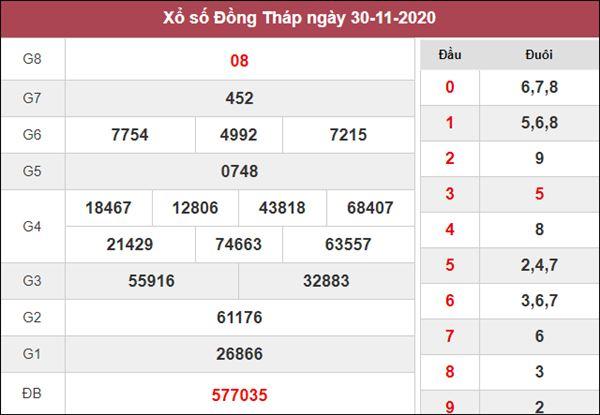 Thống kê XSDT 7/12/2020 chốt KQXS Đồng Tháp thứ 2