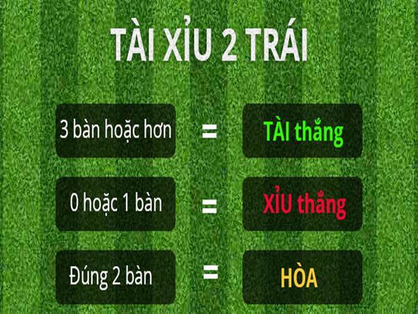 cach-tinh-tai-xiu-trong-bong-da-nhu-the-nao