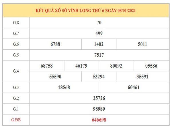 Thống kê KQXSVL ngày 15/1/2021 dựa trên kết quả kì trước