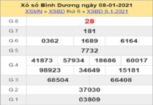 Phân tích KQXSBD ngày 15/01/2021- xổ số bình dương