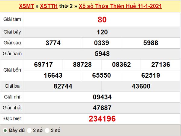 Thống kê xổ số Thừa Thiên Huế 18/1/2021