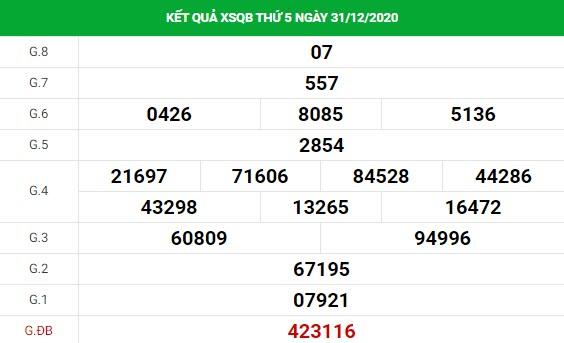 Dự đoán kết quả XS Quảng Bình Vip ngày 07/01/2021
