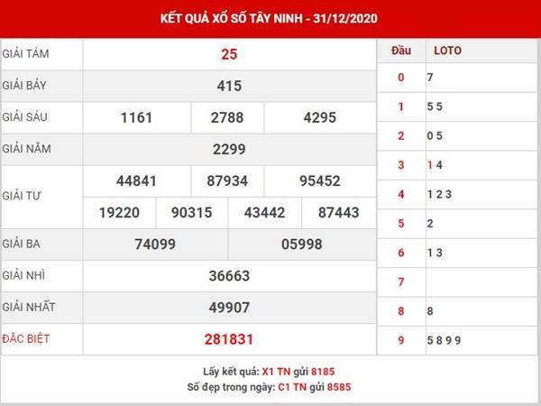 Phân tích xổ số Tây Ninh thứ 5 ngày 7/1/2021
