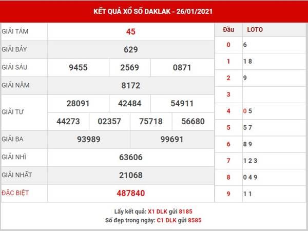 Thống kê XS Daklak thứ 3 ngày 2/2/2021