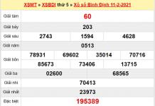Thống kê XSBDI 18/2/2021