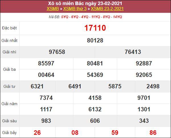 Thống kê XSMB 24/2/2021 chốt loto gan đẹp nhất miền Bắc