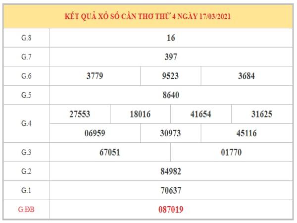 Thống kê KQXSCT ngày 24/3/2021 dựa trên kết quả kì trước