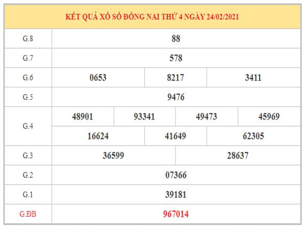 Thống kê KQXSDN ngày 3/3/2021 dựa trên kết quả kỳ trước