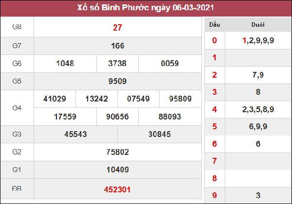 Thống kê XSBP 13/3/2021 chốt cầu lô số đẹp Bình Phước thứ 7