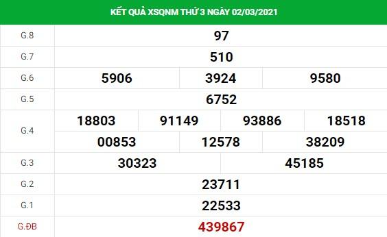 Dự đoán kết quả XS Quảng Nam Vip ngày 09/03/2021