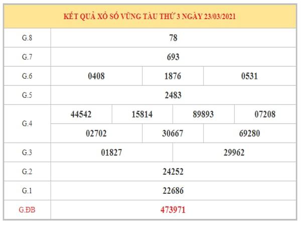 Thống kê KQXSVT ngày 30/3/2021 dựa trên kết quả kì trước