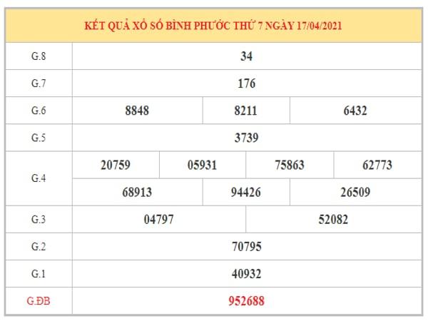Thống kê KQXSBP ngày 24/4/2021 dựa trên kết quả kì trước