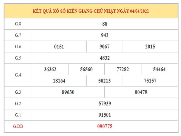 Phân tích KQXSKG ngày 11/4/2021 dựa trên kết quả kì trước