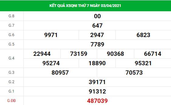 Soi cầu dự đoán XS Quảng Ngãi Vip ngày 10/04/2021