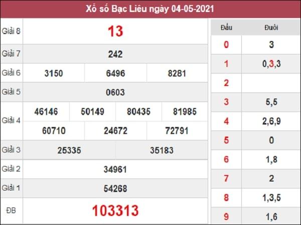 Dự đoán XSBL 11/05/2021