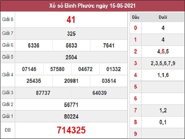 Thống kê XSBP 22/5/2021