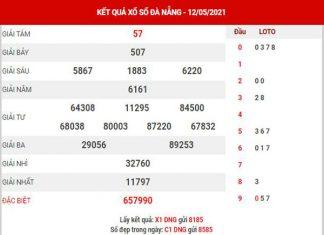 Thống kê XSDNG ngày 15/5/2021 đài Đà Nẵng thứ 7 hôm nay chính xác nhất