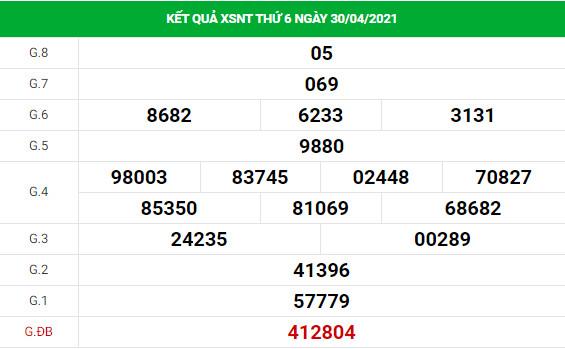 Soi cầu dự đoán XS Ninh Thuận Vip ngày 07/05/2021