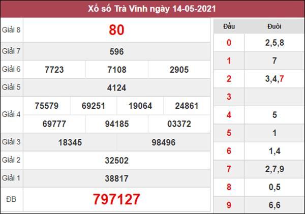 Thống kê XSTV 21/5/2021 tổng hợp các cặp lô về nhiều
