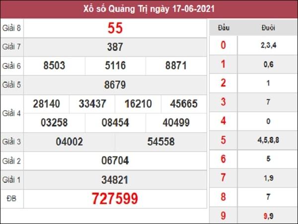 Dự đoán xổ số Quảng Trị 24/6/2021